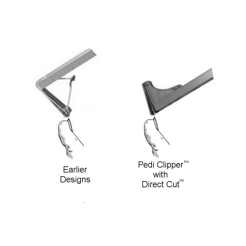 Two Pedi Clipper Long Handled Toenail Clippers | Trim Your Toenails ...